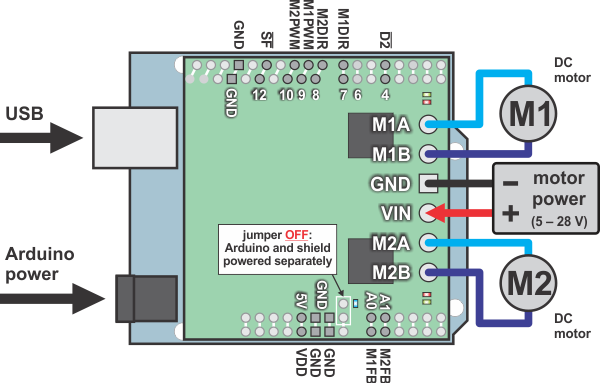 mc33926 arduino uyumlu çift motor sürücü kartı - pl-2503 arduino bağlantısı